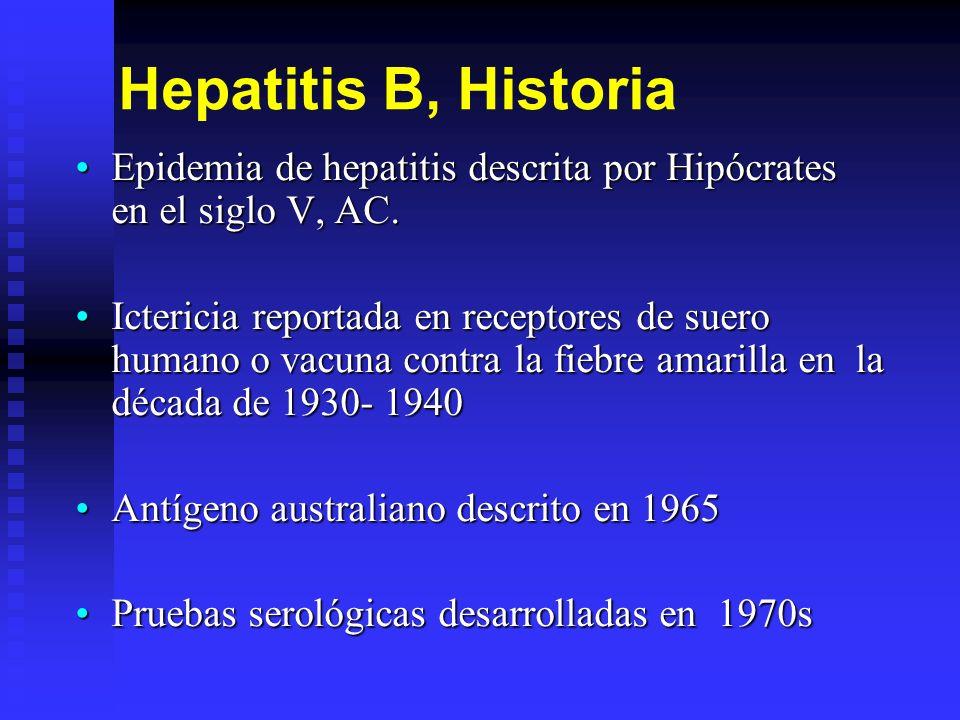 Hepatitis fulminanteHepatitis fulminante HospitalizaciónHospitalización CirrosisCirrosis Carcinoma hepatocelularCarcinoma hepatocelular MuerteMuerte Hepatitis fulminanteHepatitis fulminante HospitalizaciónHospitalización CirrosisCirrosis Carcinoma hepatocelularCarcinoma hepatocelular MuerteMuerte Complicaciones de la Hepatitis B Complicaciones de la Hepatitis B