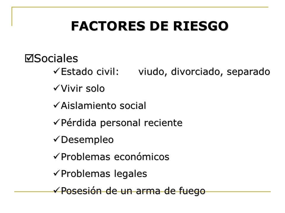 FACTORES DE RIESGO Sociales Sociales Estado civil:viudo, divorciado, separado Estado civil:viudo, divorciado, separado Vivir solo Vivir solo Aislamien
