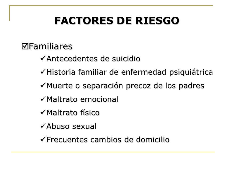 FACTORES DE RIESGO Familiares Familiares Antecedentes de suicidio Antecedentes de suicidio Historia familiar de enfermedad psiquiátrica Historia famil