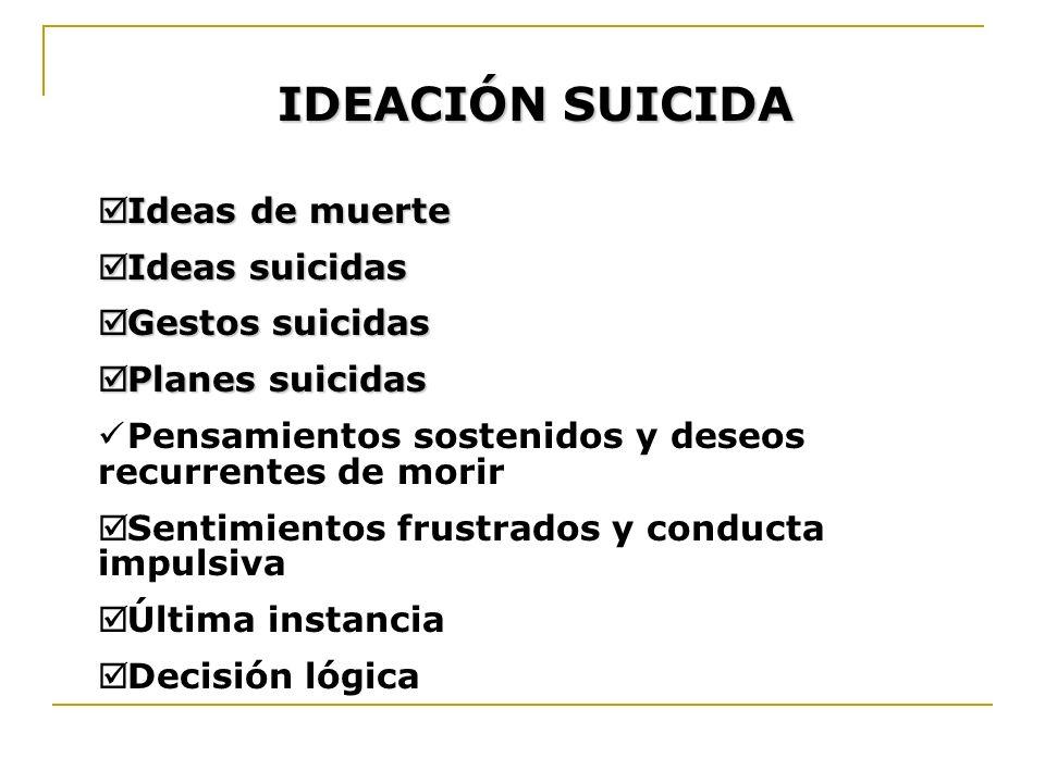 IDEACIÓN SUICIDA Ideas de muerte Ideas de muerte Ideas suicidas Ideas suicidas Gestos suicidas Gestos suicidas Planes suicidas Planes suicidas Pensami