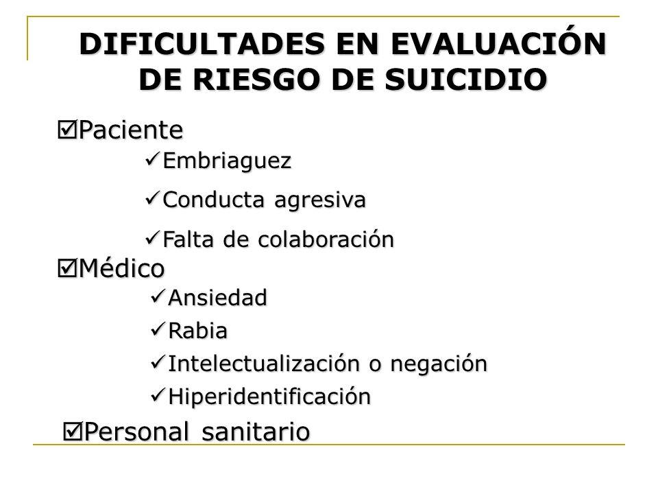 DIFICULTADES EN EVALUACIÓN DE RIESGO DE SUICIDIO Paciente Paciente Médico Médico Embriaguez Embriaguez Conducta agresiva Conducta agresiva Falta de co