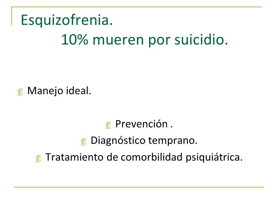 Esquizofrenia. 10% mueren por suicidio. 4 Manejo ideal. 4 Prevención. 4 Diagnóstico temprano. 4 Tratamiento de comorbilidad psiquiátrica.