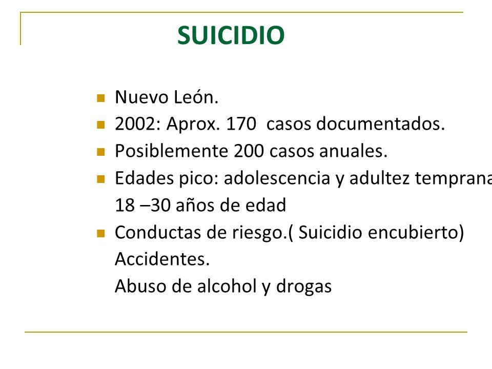 SUICIDIO Nuevo León. 2002: Aprox. 170 casos documentados. Posiblemente 200 casos anuales. Edades pico: adolescencia y adultez temprana: 18 –30 años de