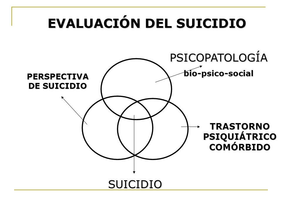 EVALUACIÓN DEL SUICIDIO SUICIDIO TRASTORNO PSIQUIÁTRICO COMÓRBIDO PSICOPATOLOGÍAbio-psico-social PERSPECTIVA DE SUICIDIO