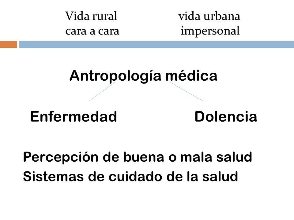 Vida rural vida urbana cara a cara impersonal Antropología médica Enfermedad Dolencia Percepción de buena o mala salud Sistemas de cuidado de la salud