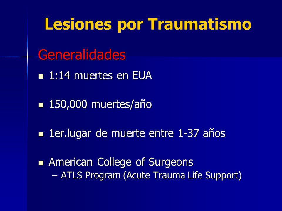 Complicaciones Impotencia (13-30%) Impotencia (13-30%) Aneyaculación (15%) Aneyaculación (15%) Incontinencia (2-4%) Incontinencia (2-4%) Estenosis posoperatoria (12-15%) Estenosis posoperatoria (12-15%) Lesión Uretral