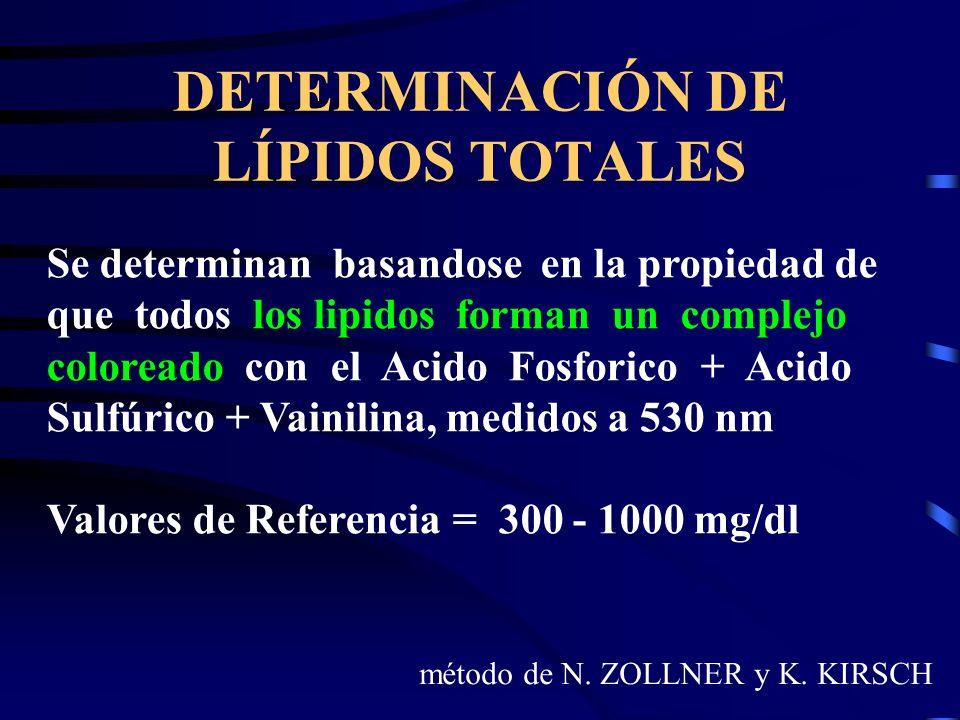 DETERMINACIÓN DE LÍPIDOS TOTALES Se determinan basandose en la propiedad de que todos los lipidos forman un complejo coloreado con el Acido Fosforico