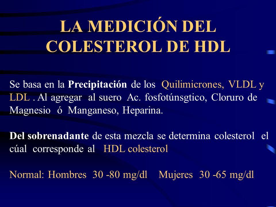 LA MEDICIÓN DEL COLESTEROL DE HDL Se basa en la Precipitación de los Quilimicrones, VLDL y LDL. Al agregar al suero Ac. fosfotúnsgtico, Cloruro de Mag