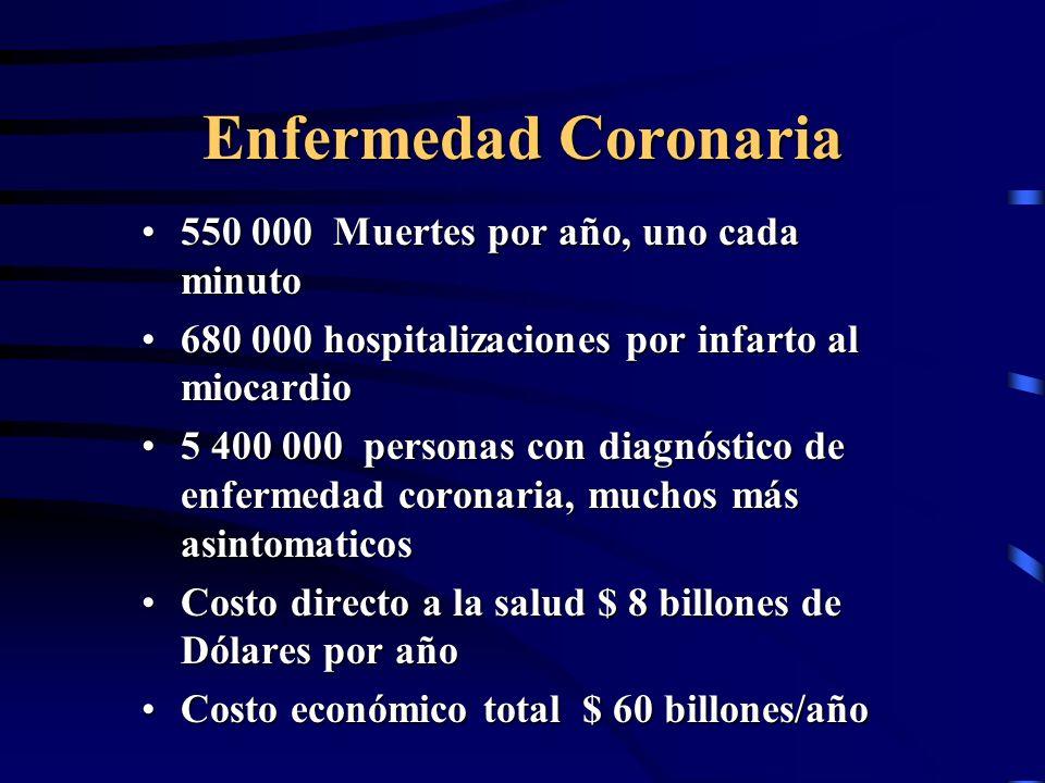 Enfermedad Coronaria 550 000 Muertes por año, uno cada minuto550 000 Muertes por año, uno cada minuto 680 000 hospitalizaciones por infarto al miocard