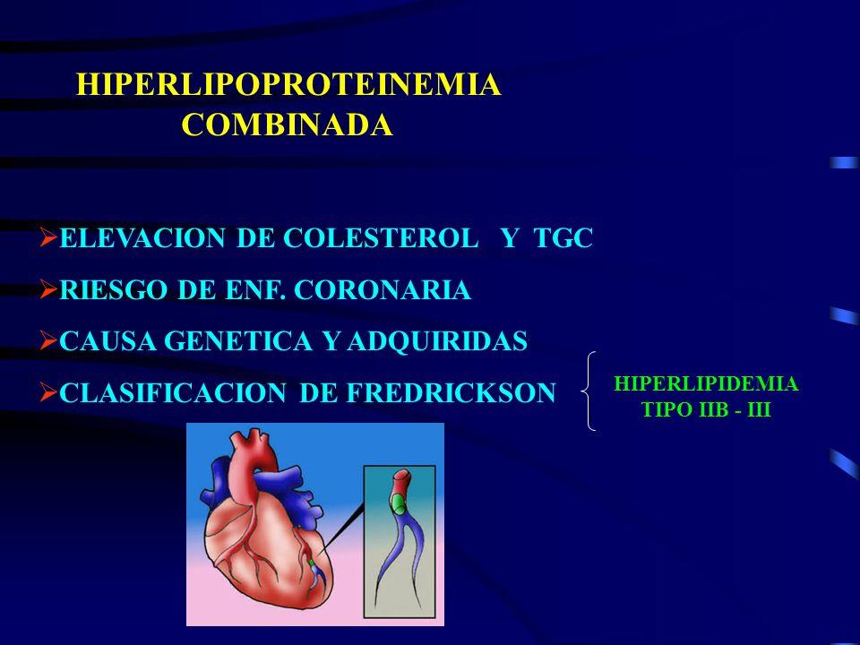 HIPERLIPOPROTEINEMIA COMBINADA ELEVACION DE COLESTEROL Y TGC RIESGO DE ENF. CORONARIA CAUSA GENETICA Y ADQUIRIDAS CLASIFICACION DE FREDRICKSON HIPERLI