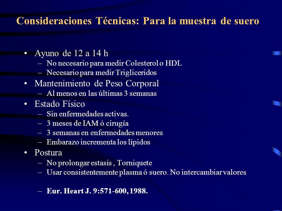 Consideraciones Técnicas: Para la muestra de suero Ayuno de 12 a 14 h –No necesario para medir Colesterol o HDL –Necesario para medir Trigliceridos Ma