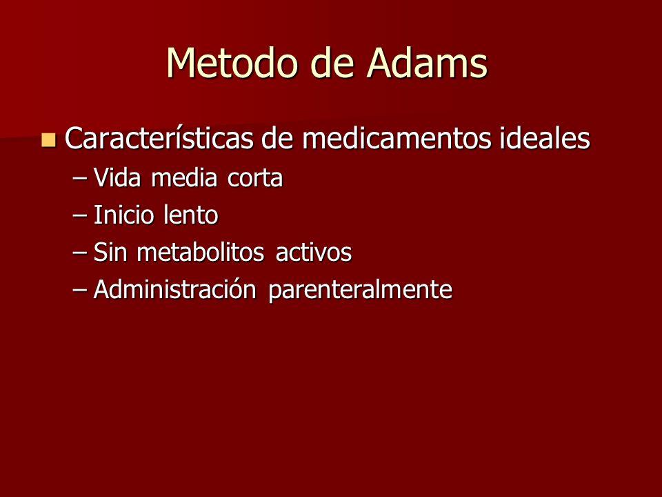Metodo de Adams Características de medicamentos ideales Características de medicamentos ideales –Vida media corta –Inicio lento –Sin metabolitos activ