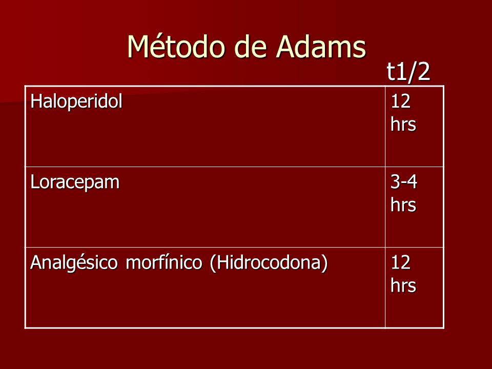 Método de Adams Haloperidol 12 hrs Loracepam 3-4 hrs Analgésico morfínico (Hidrocodona) 12 hrs t1/2