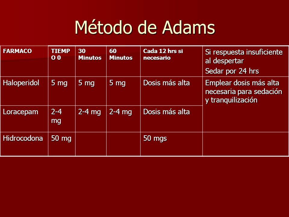 Método de Adams FARMACO TIEMP O 0 30 Minutos 60 Minutos Cada 12 hrs si necesario Si respuesta insuficiente al despertar Sedar por 24 hrs Haloperidol 5