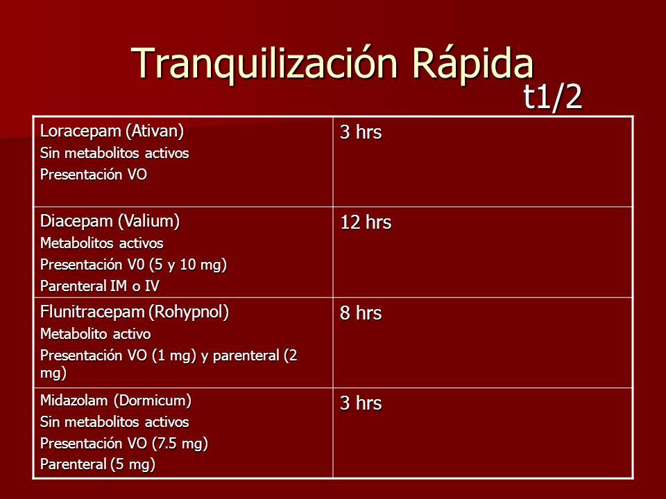 Tranquilización Rápida t1/2 Loracepam (Ativan) Sin metabolitos activos Presentación VO 3 hrs Diacepam (Valium) Metabolitos activos Presentación V0 (5