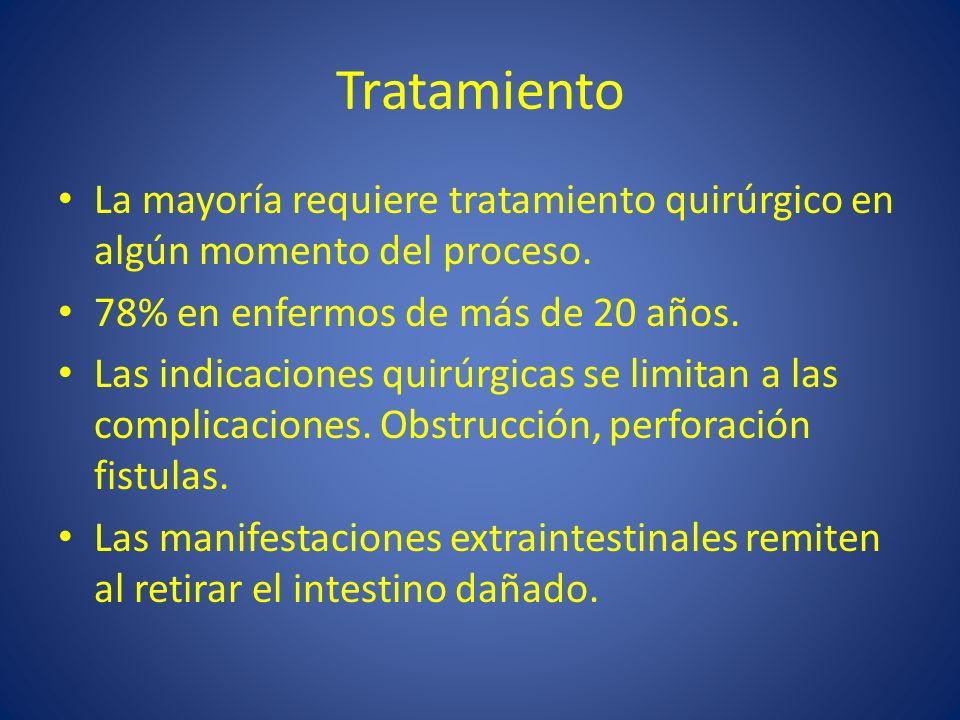Tratamiento La mayoría requiere tratamiento quirúrgico en algún momento del proceso. 78% en enfermos de más de 20 años. Las indicaciones quirúrgicas s