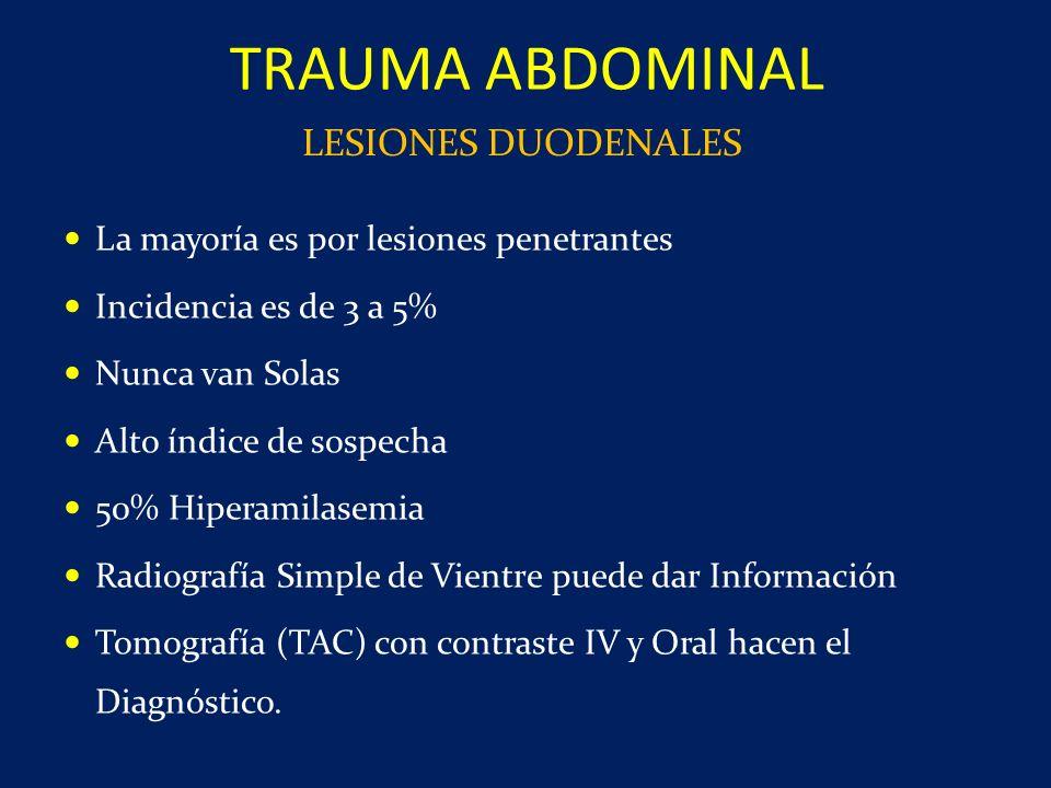 La mayoría es por lesiones penetrantes Incidencia es de 3 a 5% Nunca van Solas Alto índice de sospecha 50% Hiperamilasemia Radiografía Simple de Vient