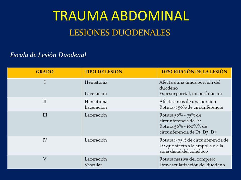 TRAUMA ABDOMINAL LESIONES DUODENALES GRADOTIPO DE LESIONDESCRIPCIÓN DE LA LESIÓN IHematoma Laceración Afecta a una única porción del duodeno Espesor p
