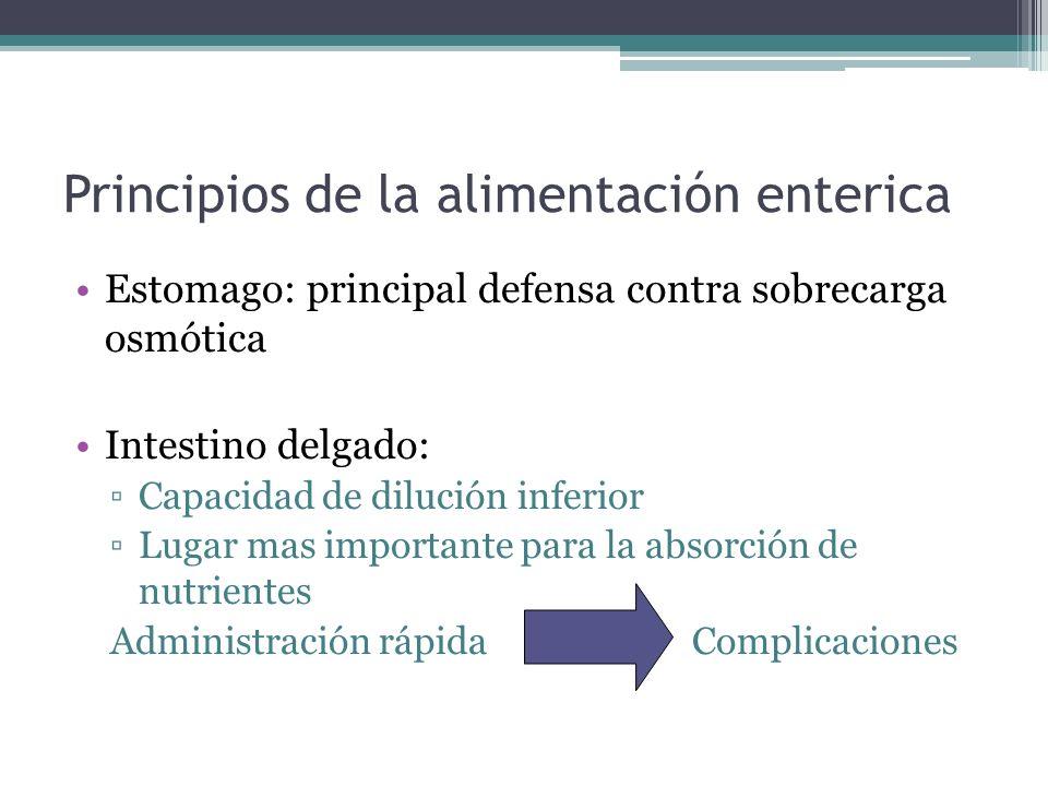 Principios de la alimentación enterica Estomago: principal defensa contra sobrecarga osmótica Intestino delgado: Capacidad de dilución inferior Lugar