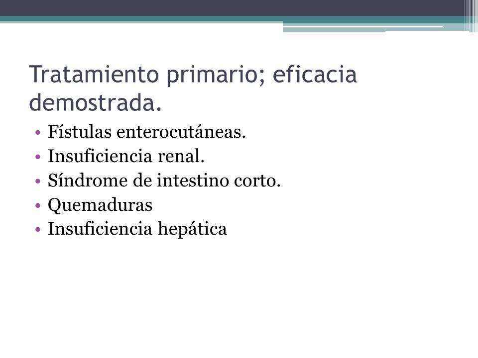 Tratamiento primario; eficacia demostrada. Fístulas enterocutáneas. Insuficiencia renal. Síndrome de intestino corto. Quemaduras Insuficiencia hepátic