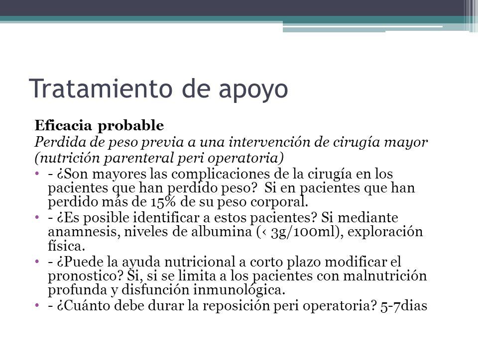 Tratamiento de apoyo Eficacia probable Perdida de peso previa a una intervención de cirugía mayor (nutrición parenteral peri operatoria) - ¿Son mayore