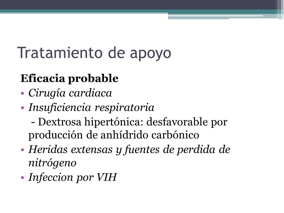 Tratamiento de apoyo Eficacia probable Cirugía cardiaca Insuficiencia respiratoria - Dextrosa hipertónica: desfavorable por producción de anhídrido ca
