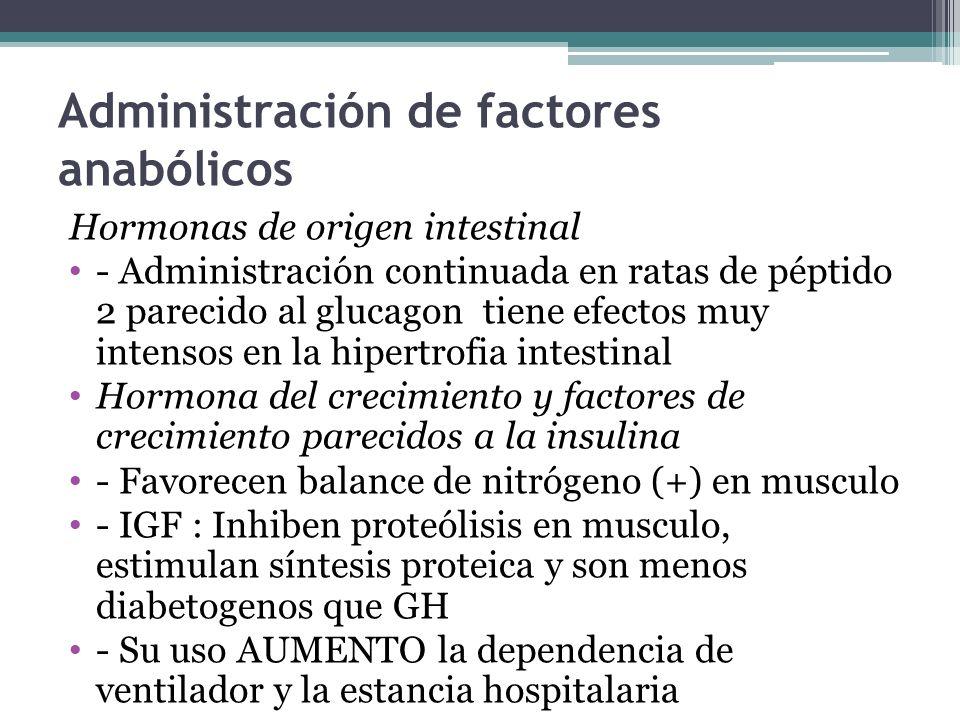 Administración de factores anabólicos Hormonas de origen intestinal - Administración continuada en ratas de péptido 2 parecido al glucagon tiene efect