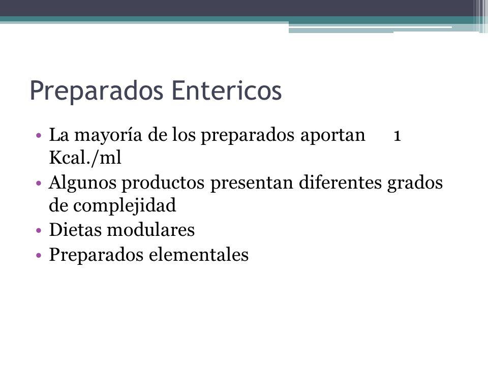 Preparados Entericos La mayoría de los preparados aportan 1 Kcal./ml Algunos productos presentan diferentes grados de complejidad Dietas modulares Pre