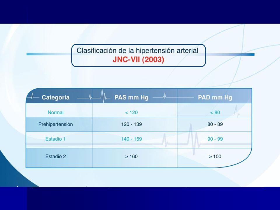 JNC VII TASTAD Normal Menor 120 Menor de Prehipertensión120-13980-89 Hipertensión E 1 140-15990-99 Hipertensión E 2 >=160 Mayor 100