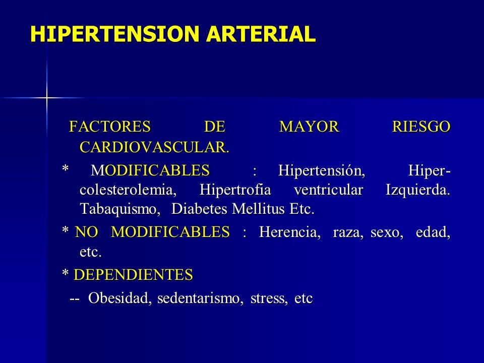 HIPERTENSION ARTERIAL FACTORES DE MAYOR RIESGO CARDIOVASCULAR. FACTORES DE MAYOR RIESGO CARDIOVASCULAR. * MODIFICABLES : Hipertensión, Hiper- colester