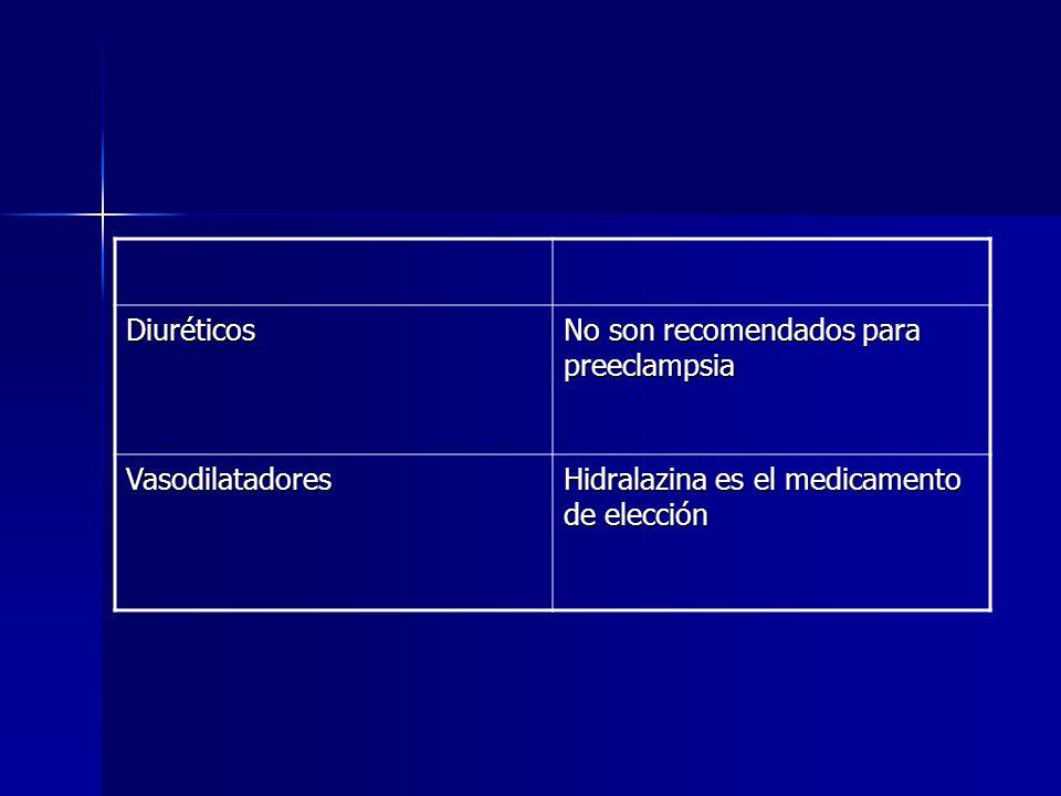 Diuréticos No son recomendados para preeclampsia Vasodilatadores Hidralazina es el medicamento de elección