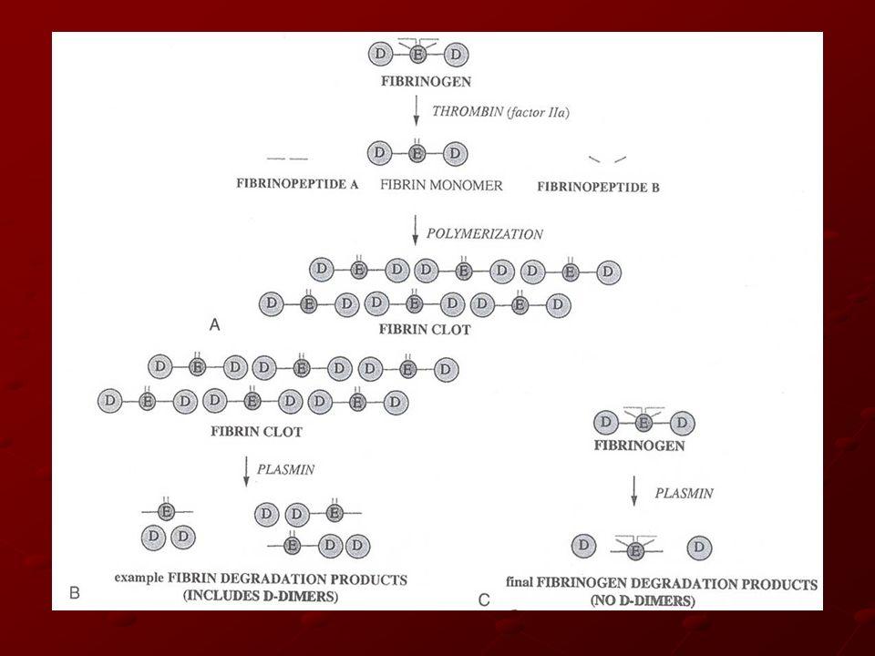ACTIVADORES DEL PLASMINOGENO Intrínsecos - FXIIa - CAPM - Calicreína - PUC Extrínsecos - aTP (endotelial) - UC (activa a plasminogeno de CE urogenital) - Estreptocinasa