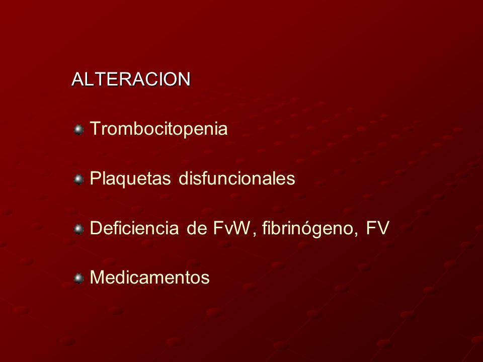 ALTERACION Trombocitopenia Plaquetas disfuncionales Deficiencia de FvW, fibrinógeno, FV Medicamentos