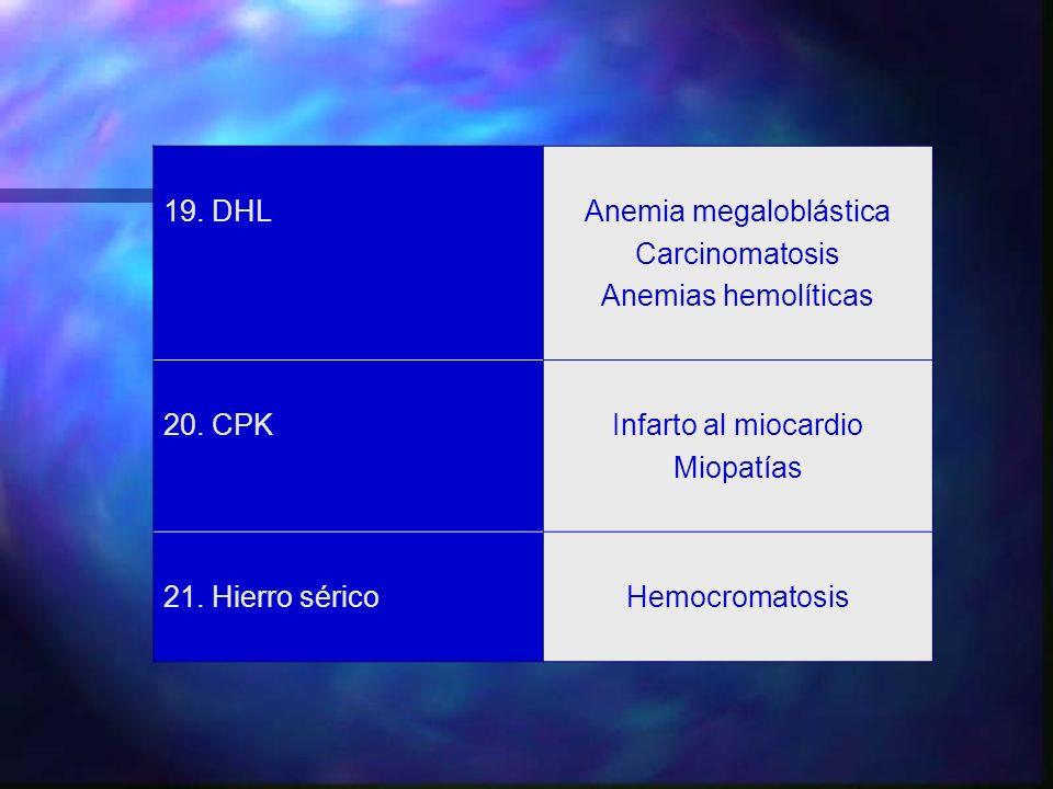19. DHLAnemia megaloblástica Carcinomatosis Anemias hemolíticas 20. CPKInfarto al miocardio Miopatías 21. Hierro séricoHemocromatosis