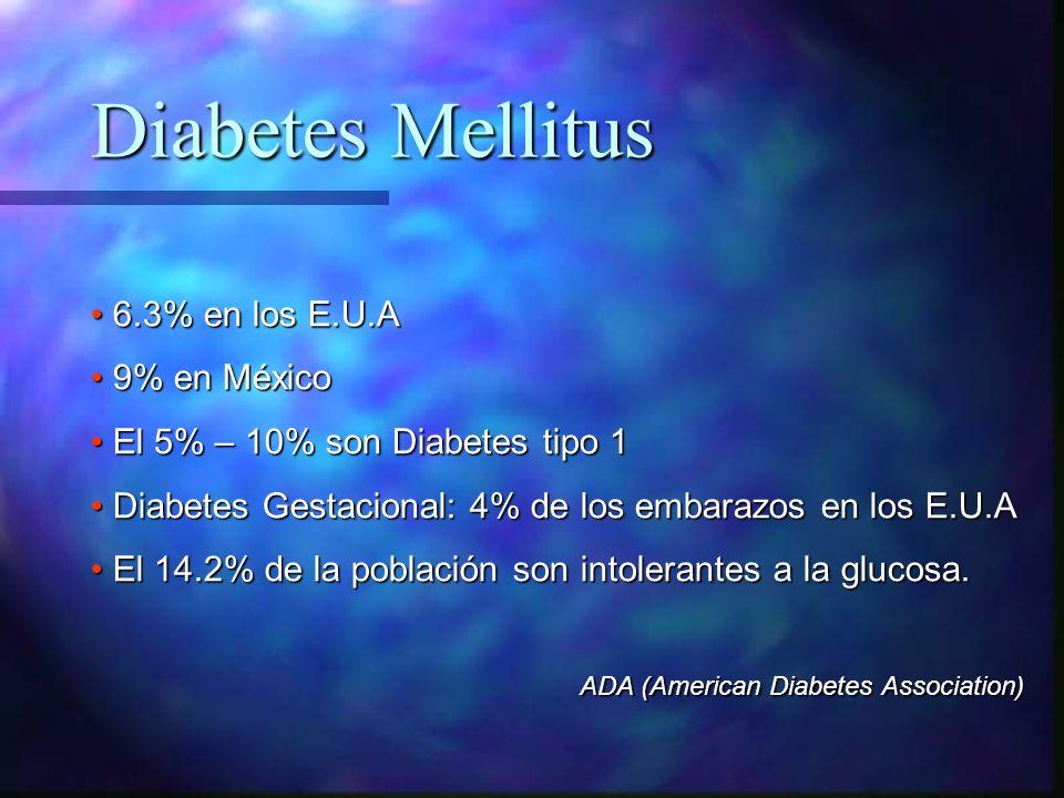 6.3% en los E.U.A 6.3% en los E.U.A 9% en México 9% en México El 5% – 10% son Diabetes tipo 1 El 5% – 10% son Diabetes tipo 1 Diabetes Gestacional: 4%