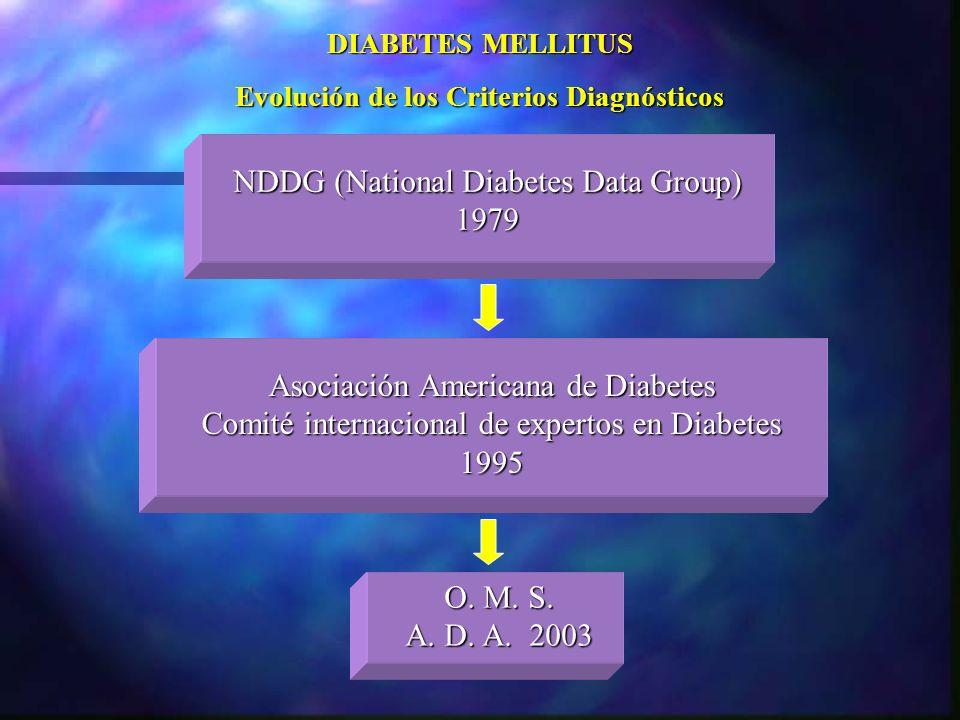 DIABETES MELLITUS Evolución de los Criterios Diagnósticos NDDG (National Diabetes Data Group) 1979 Asociación Americana de Diabetes Comité internacion