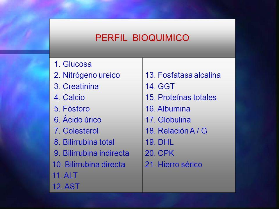 PERFIL BIOQUIMICO 1. Glucosa 2. Nitrógeno ureico 3. Creatinina 4. Calcio 5. Fósforo 6. Ácido úrico 7. Colesterol 8. Bilirrubina total 9. Bilirrubina i