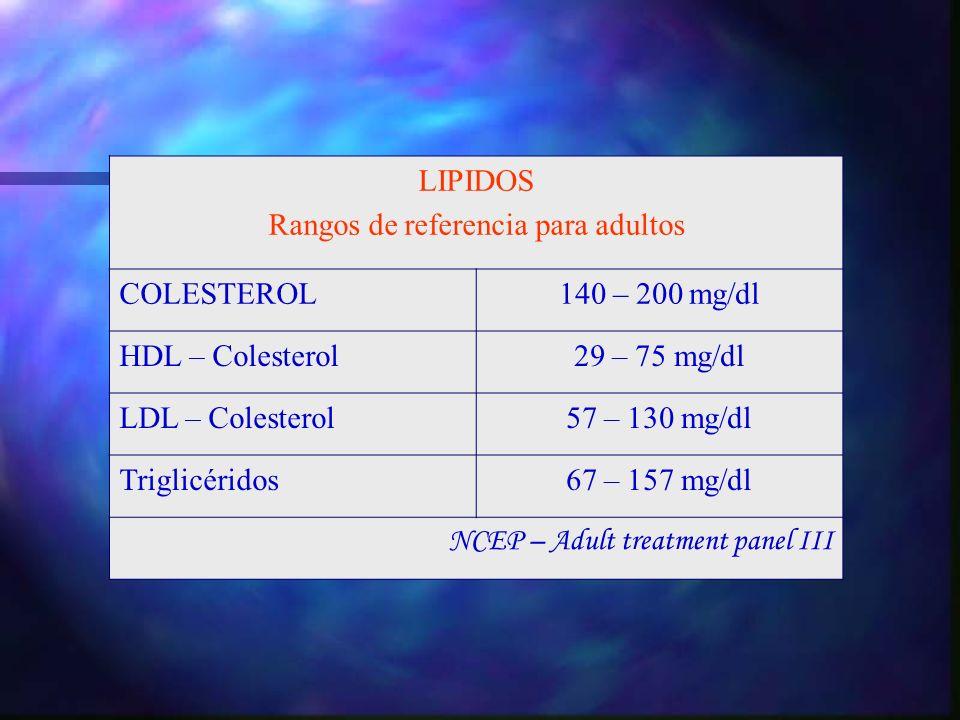 LIPIDOS Rangos de referencia para adultos COLESTEROL140 – 200 mg/dl HDL – Colesterol29 – 75 mg/dl LDL – Colesterol57 – 130 mg/dl Triglicéridos67 – 157