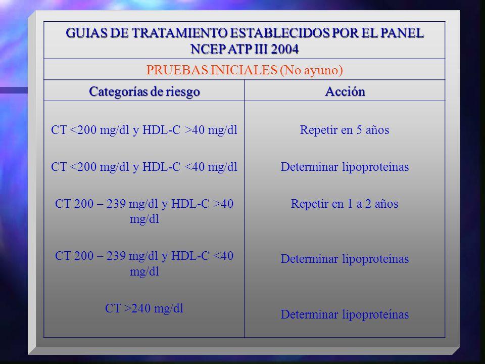 GUIAS DE TRATAMIENTO ESTABLECIDOS POR EL PANEL NCEP ATP III 2004 PRUEBAS INICIALES (No ayuno) Categorías de riesgo Acción CT 40 mg/dl CT <200 mg/dl y