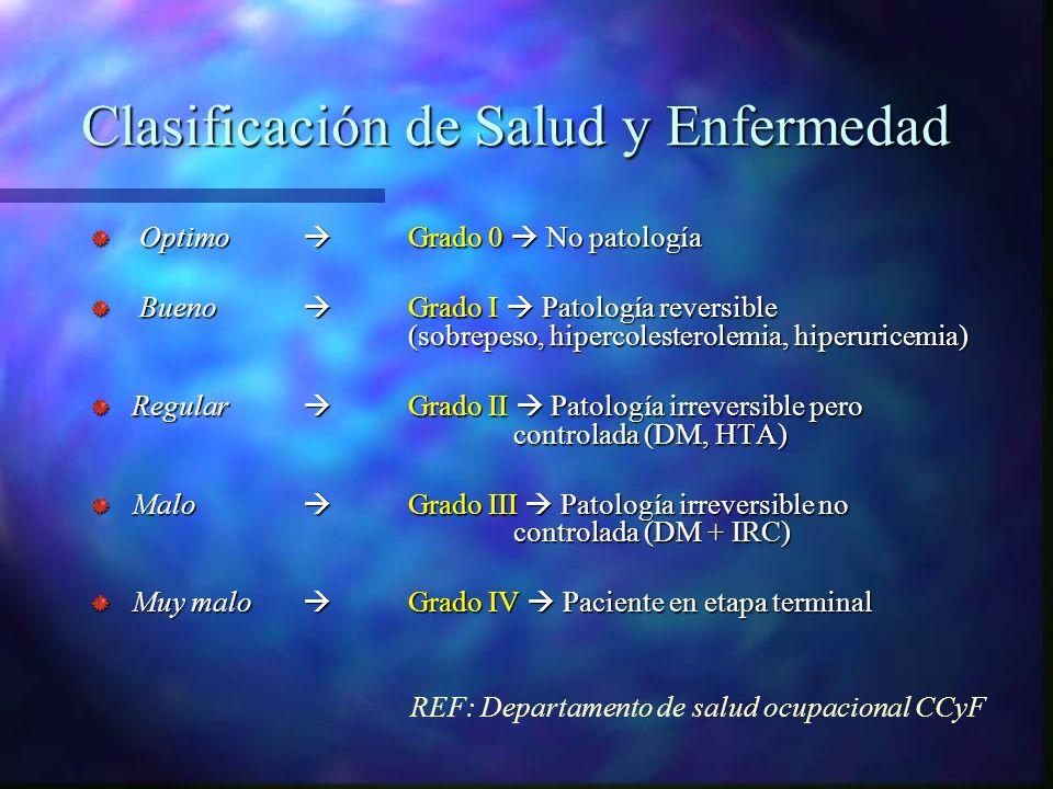 Clasificación de Salud y Enfermedad Optimo Grado 0 No patología Optimo Grado 0 No patología Bueno Grado I Patología reversible (sobrepeso, hipercolest