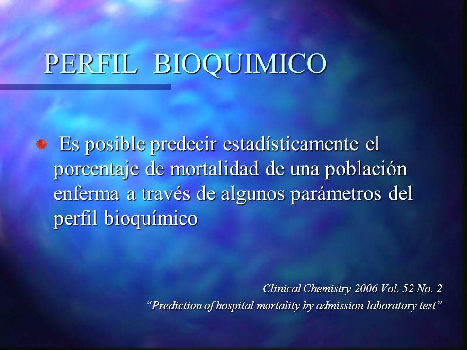 PERFIL BIOQUIMICO Es posible predecir estadísticamente el porcentaje de mortalidad de una población enferma a través de algunos parámetros del perfil
