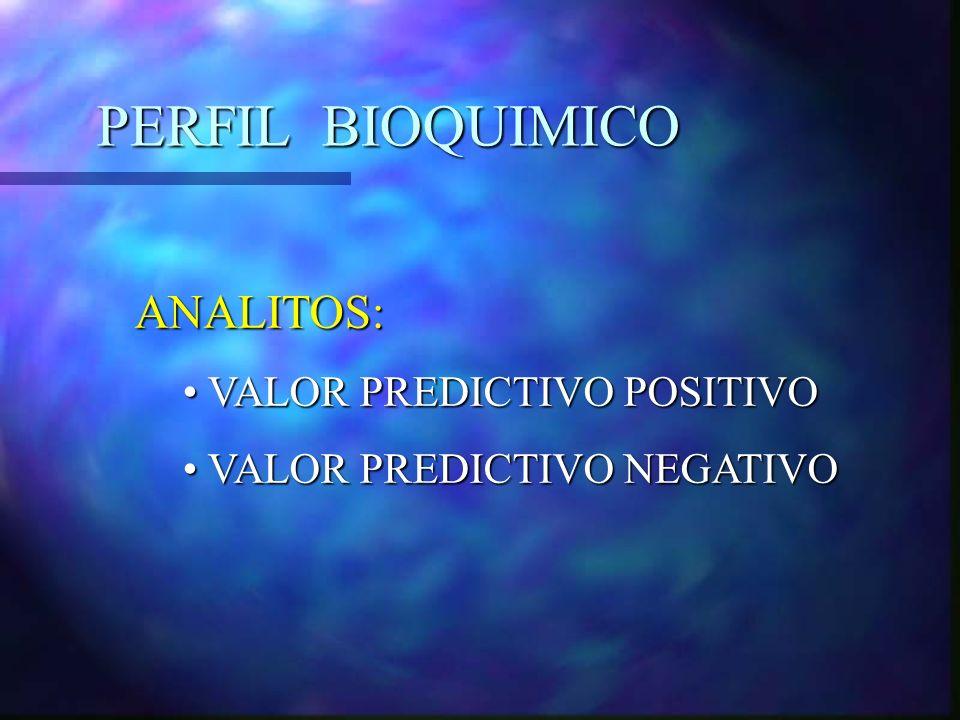 PERFIL BIOQUIMICO ANALITOS: VALOR PREDICTIVO POSITIVO VALOR PREDICTIVO POSITIVO VALOR PREDICTIVO NEGATIVO VALOR PREDICTIVO NEGATIVO