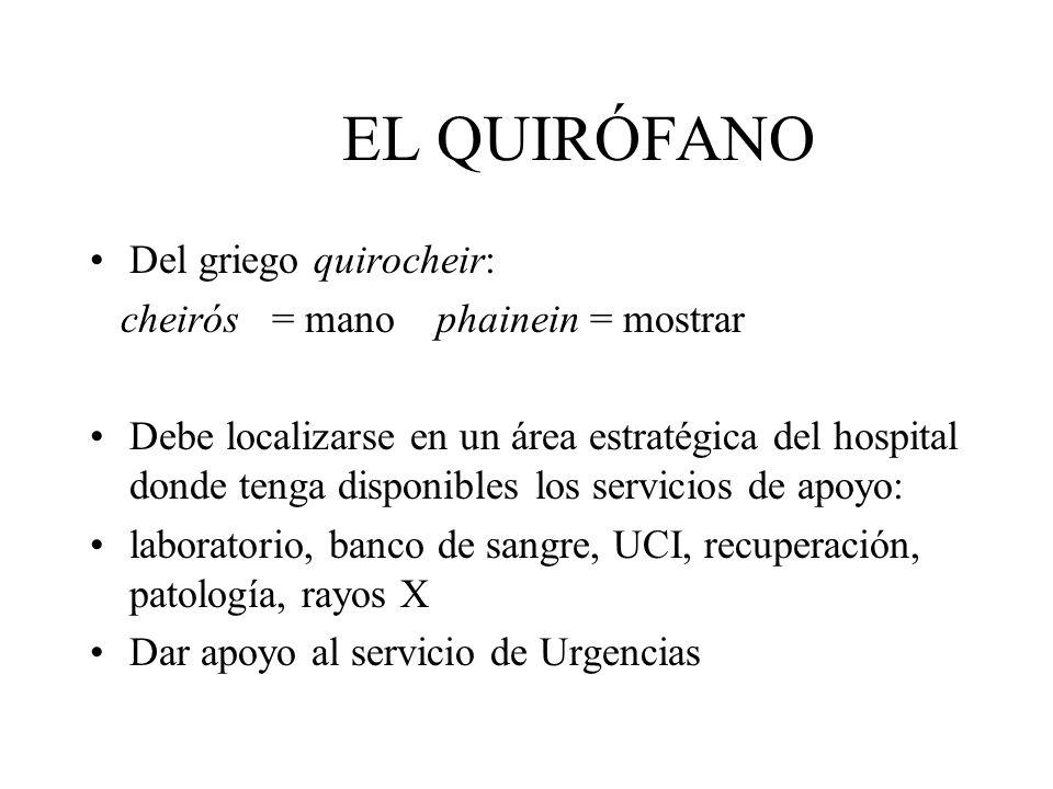EL QUIRÓFANO Del griego quirocheir: cheirós = mano phainein = mostrar Debe localizarse en un área estratégica del hospital donde tenga disponibles los