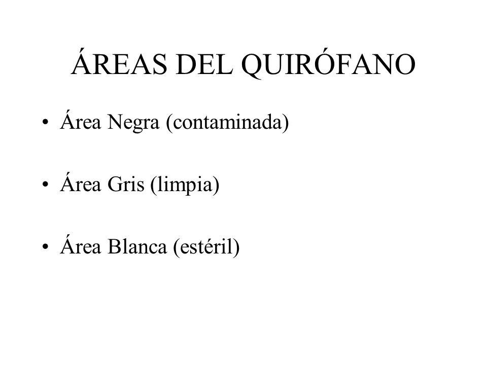 ÁREAS DEL QUIRÓFANO Área Negra (contaminada) Área Gris (limpia) Área Blanca (estéril)