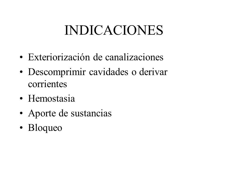 INDICACIONES Exteriorización de canalizaciones Descomprimir cavidades o derivar corrientes Hemostasia Aporte de sustancias Bloqueo