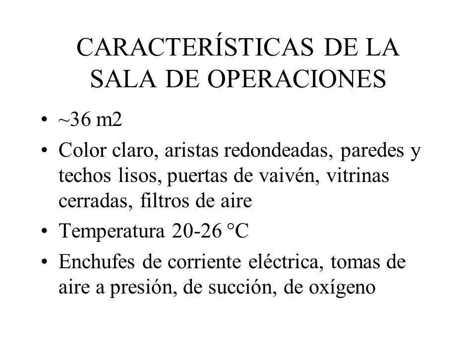 CLASIFICACIÓN DE LAS HERIDAS 1.