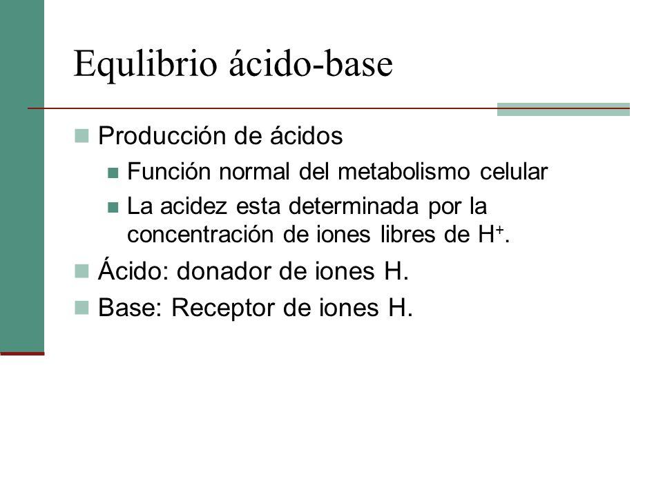 Equlibrio ácido-base Producción de ácidos Función normal del metabolismo celular La acidez esta determinada por la concentración de iones libres de H
