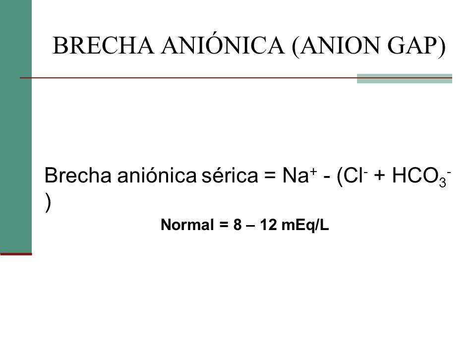 BRECHA ANIÓNICA (ANION GAP) Brecha aniónica sérica = Na + - (Cl - + HCO 3 - ) Normal = 8 – 12 mEq/L