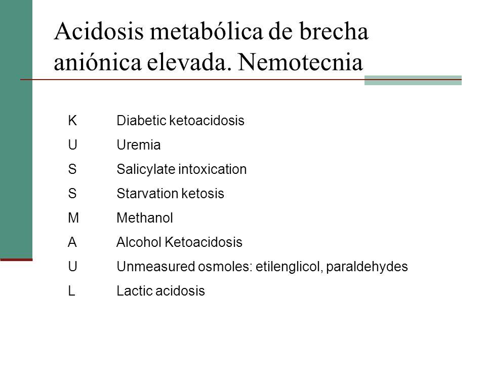 Acidosis metabólica de brecha aniónica elevada. Nemotecnia KDiabetic ketoacidosis UUremia SSalicylate intoxication SStarvation ketosis MMethanol AAlco