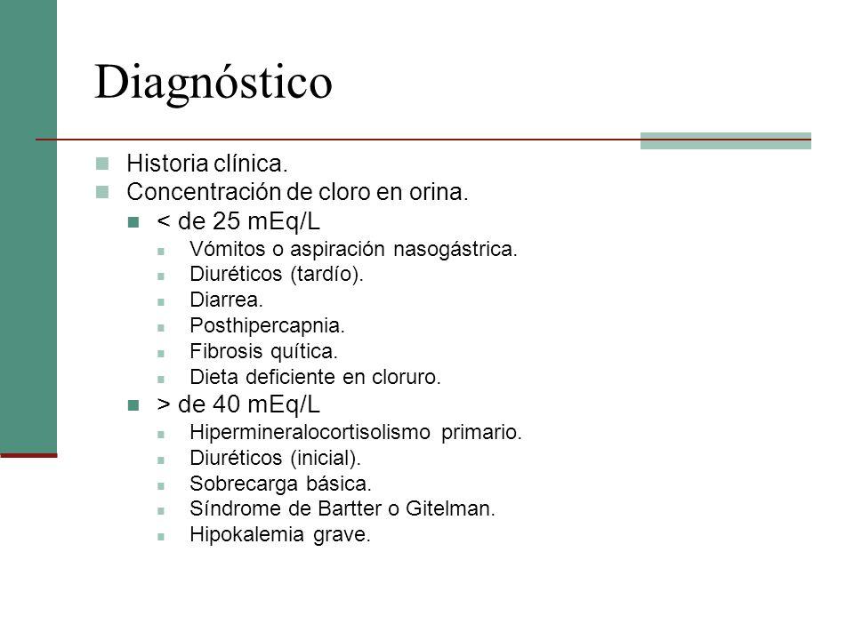 Diagnóstico Historia clínica. Concentración de cloro en orina. < de 25 mEq/L Vómitos o aspiración nasogástrica. Diuréticos (tardío). Diarrea. Posthipe